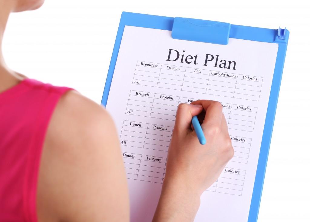 diet plan concept